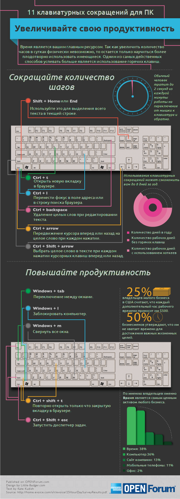 Клавиатура для Windows