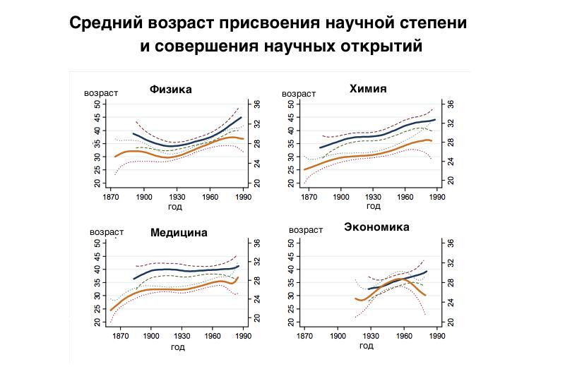 pdf природа и структура экономических