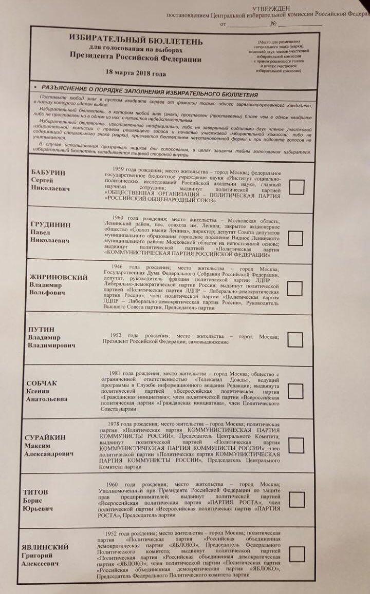 Регистрация кандидатов закончена, их 8. Опрос: Вы за кого? А если второй тур?