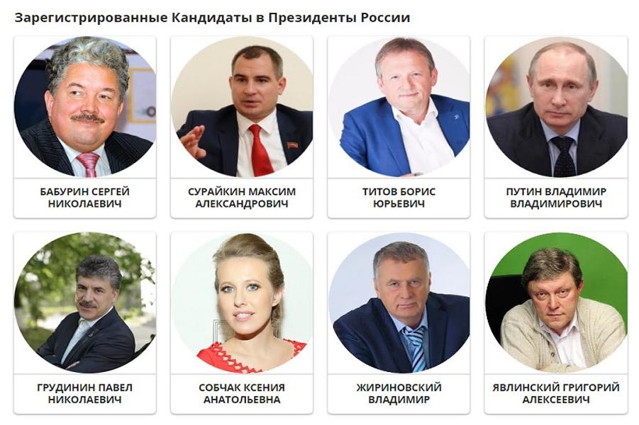 Кандидаты в президенты 2018.png
