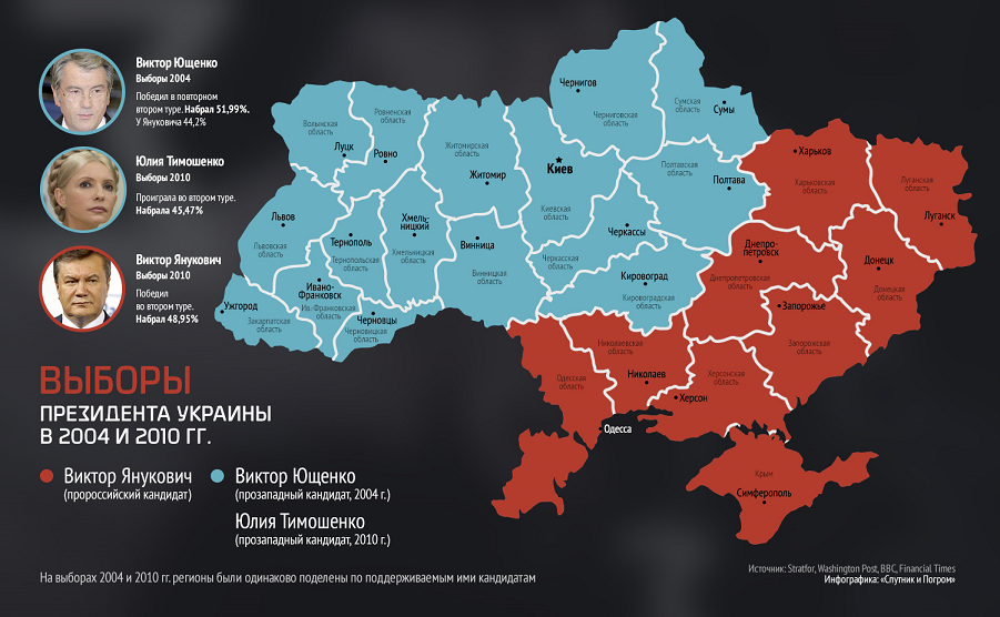 Выборы на Украине в 2004 и 2010 годах.png