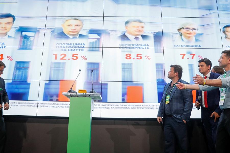 Выборы в Верховную Раду, 21.07.19, Зеленский и команда.png