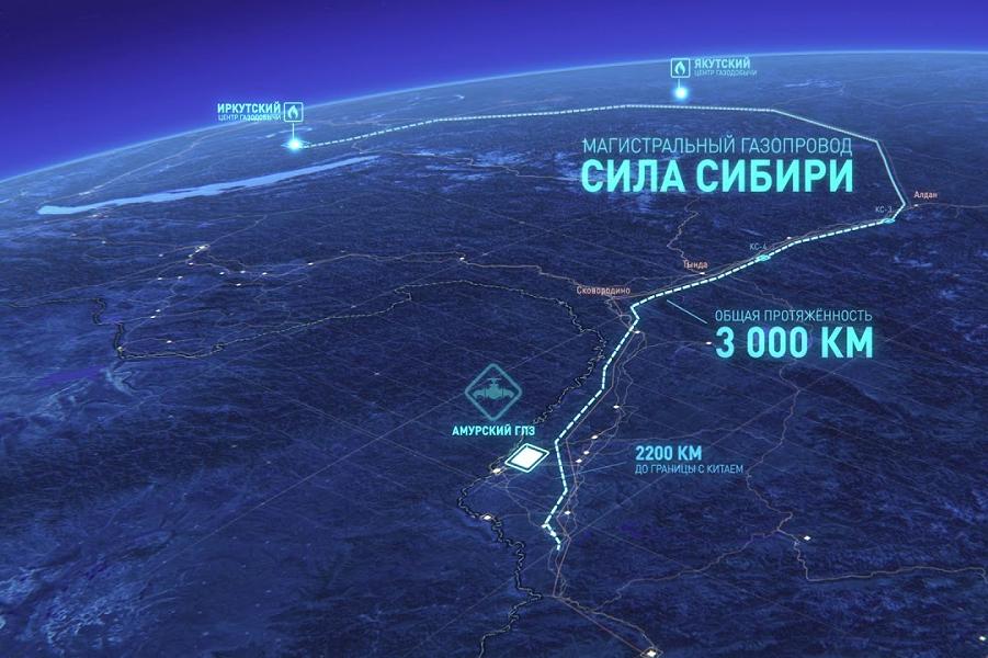 Сила Сибири.png