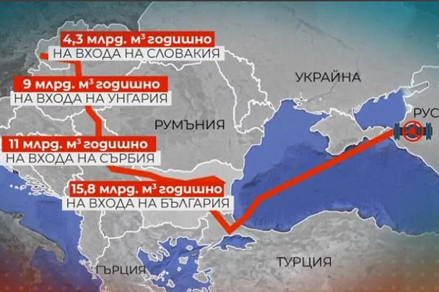 Балканский поток.png