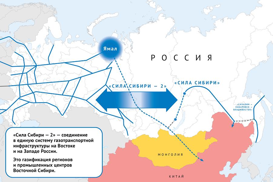 Восточные газопроводы России.png