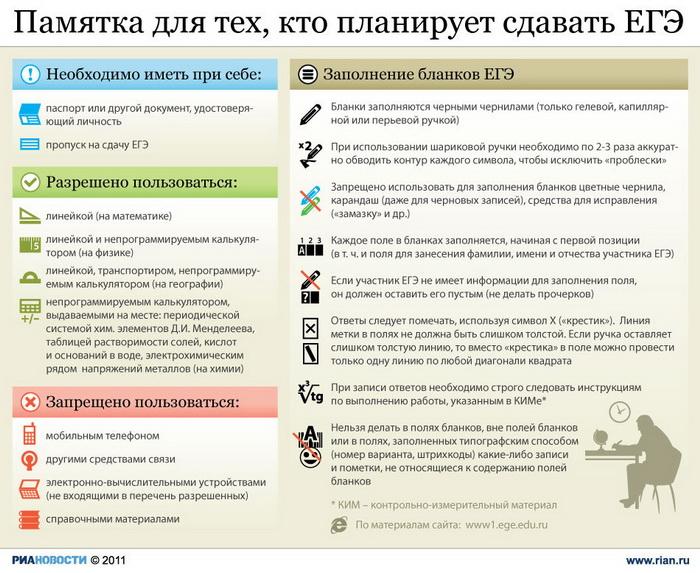 163_1609_08_infograph
