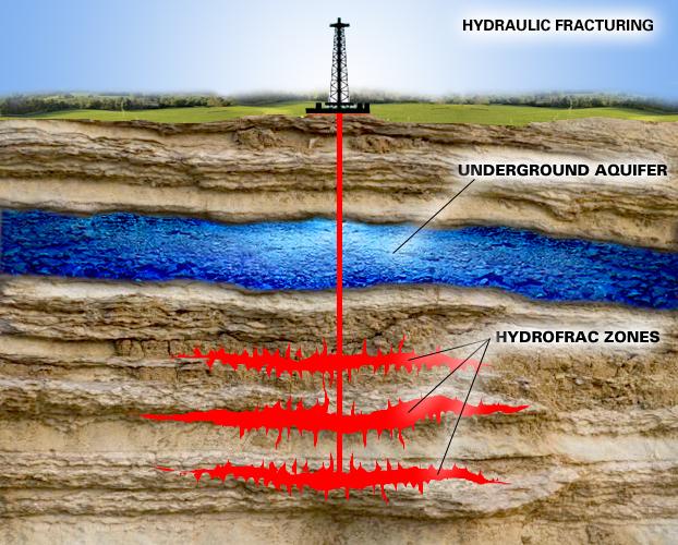 shale-gas-drilling-diagram