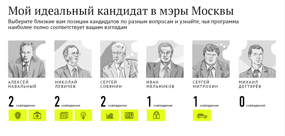 Кандидат в мэры