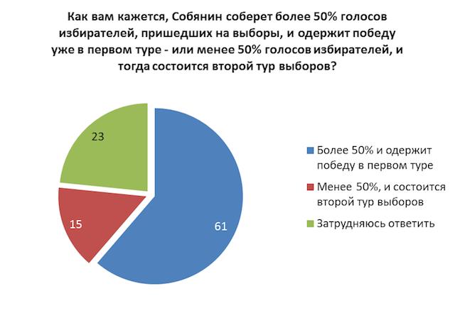 pobeda_sobyan_0