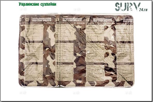 Украинские ИРП