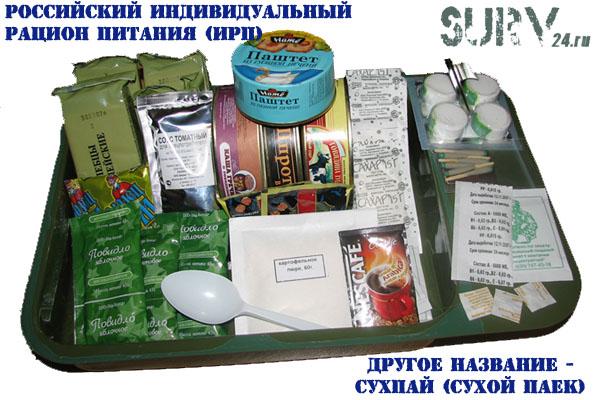 Российские рационы питания