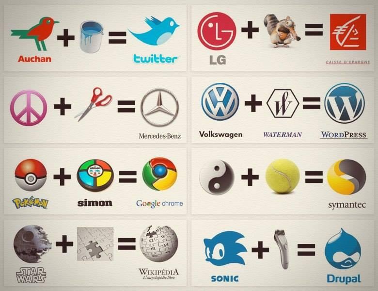 происхождение логотипов