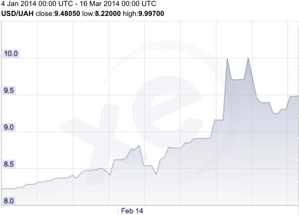 Стабильность!!! Рубль вам не гривна!
