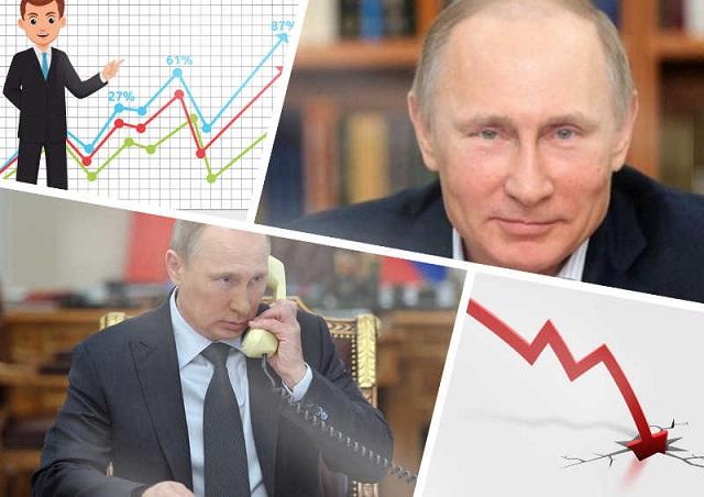 Спасти падающий рейтинг Путина: как власть намеревается это делать?