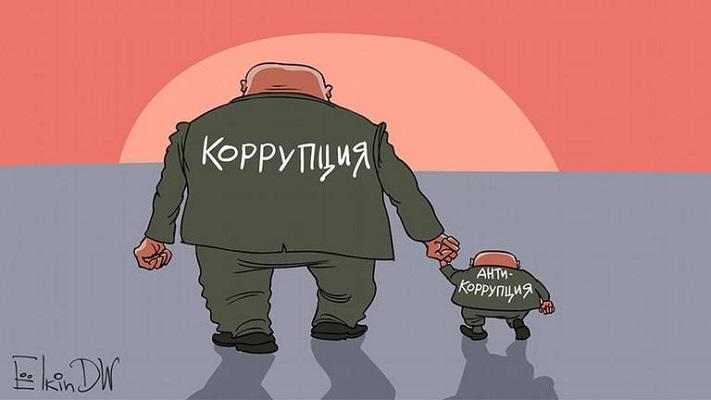 Коррупция «непреодолимой силы» как основа политической системы РФ