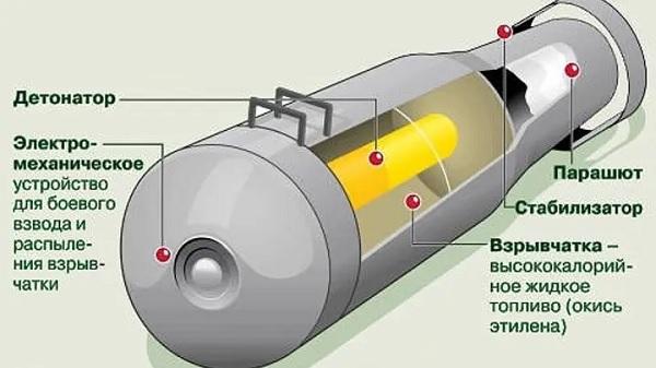 Вакуумная бомба в действии