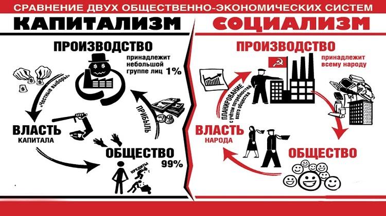 Николай Платошкин за обновленный Социализм и за справедливость