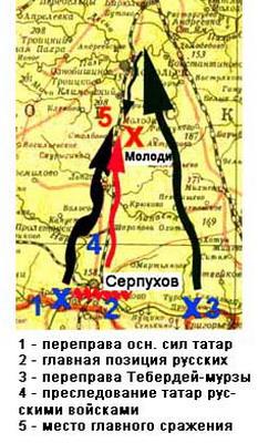 Забытая Великая победа Русской Армии при Молодях во времена Ивана Грозного