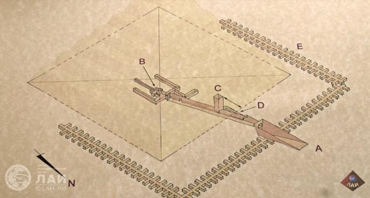 Тайна потерянной пирамиды Сехемхета