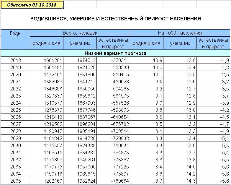 ЦБ открыто призвал увольнять русских и заменять их мигрантами