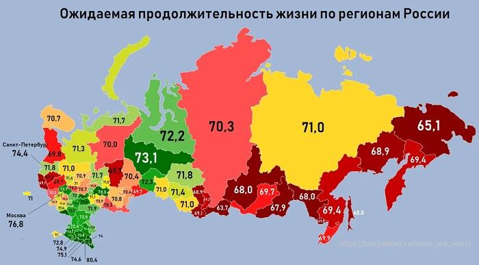 Жизнь в Сибири короткая и суровая