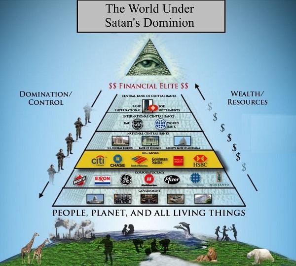 Иго вечного долга от глобальной мировой элиты
