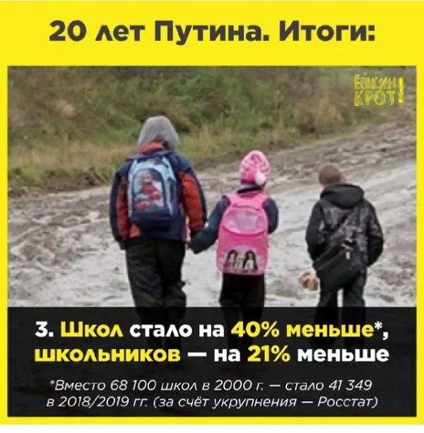 20 лет Путина. Веселые картинки.