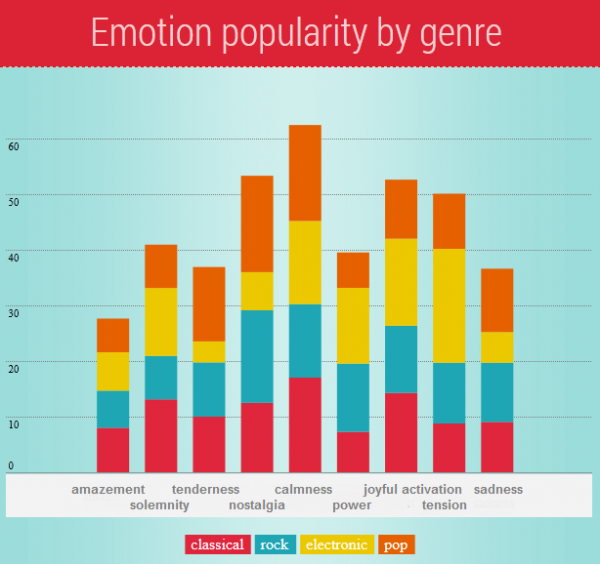 graph-popularity