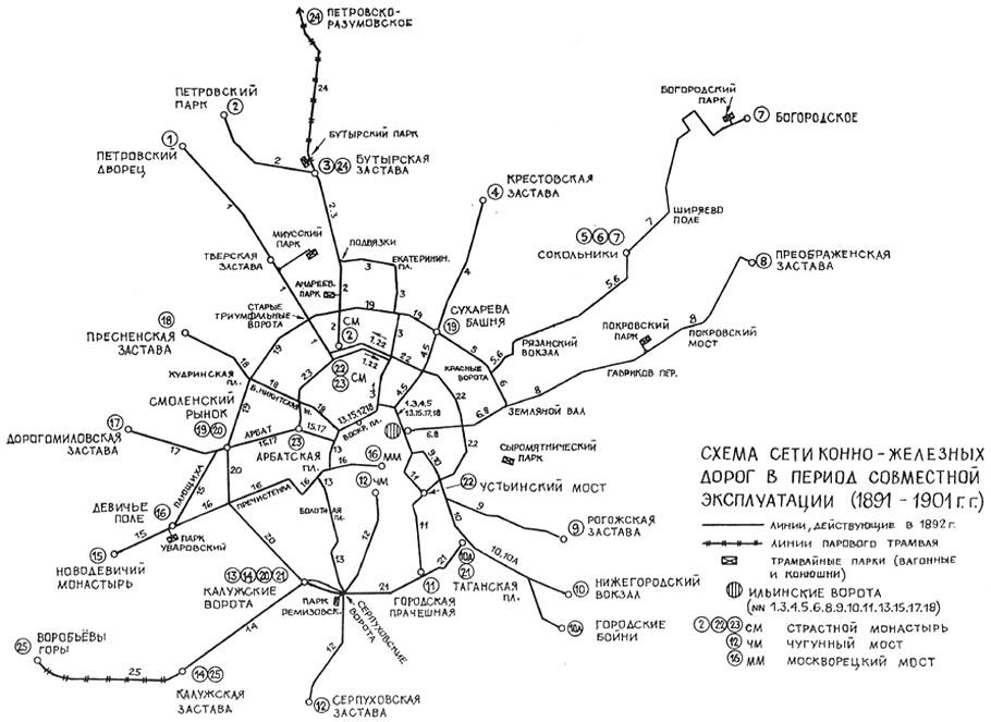 Схема маршрутов московской