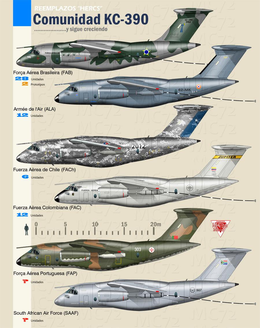 KC-390_ordenados