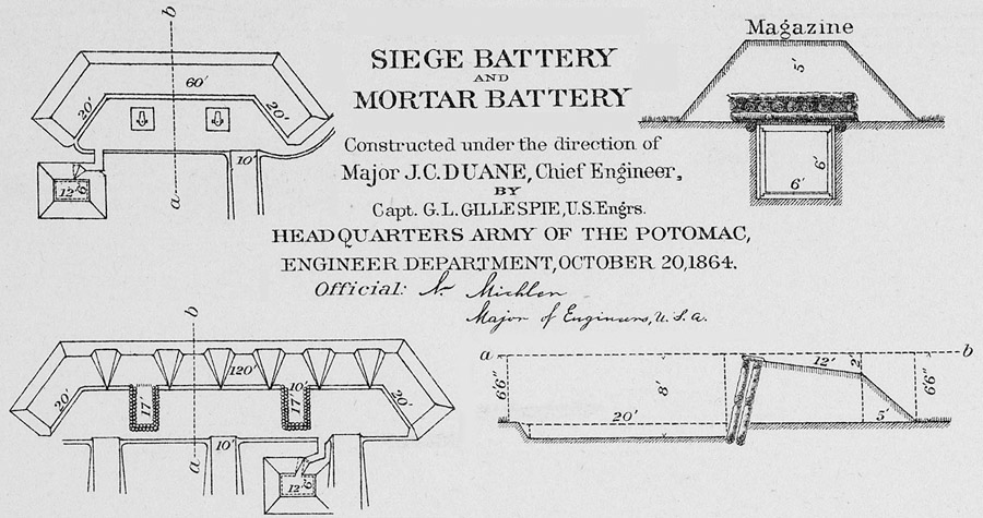 Siege-Battery-and-Mortar-Battery.-October-20-1864