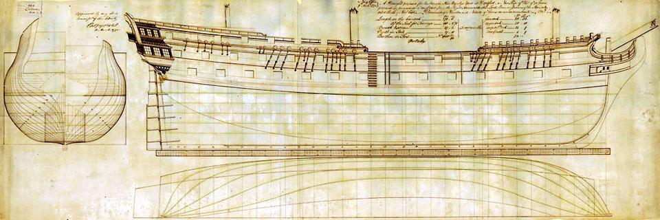 HMS_Culloden_(1776)
