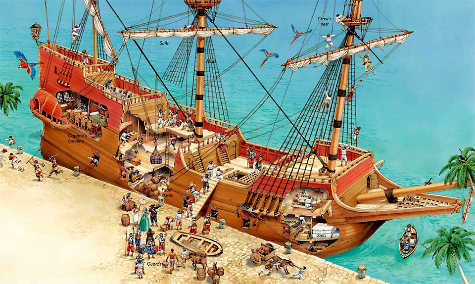spanish-treasure-fleet