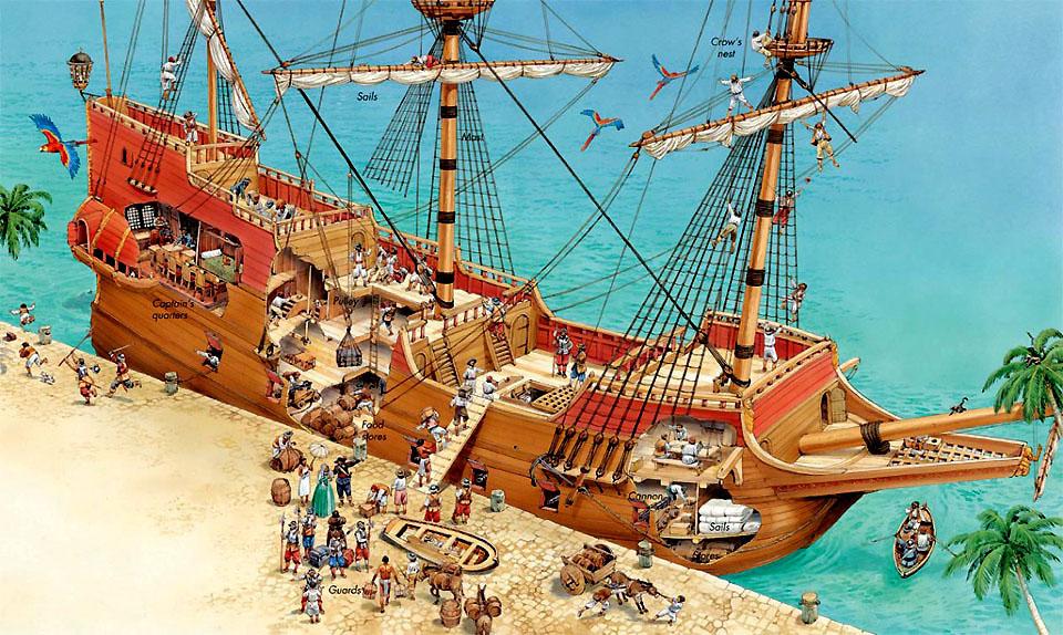 spanish-treasure-fleet