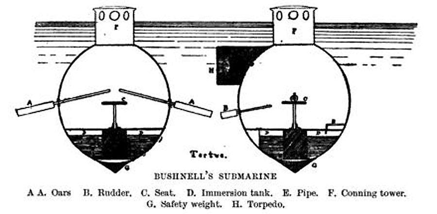 Turtle_submarine