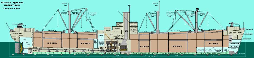 EC2-S-C1-Profile-Inboard