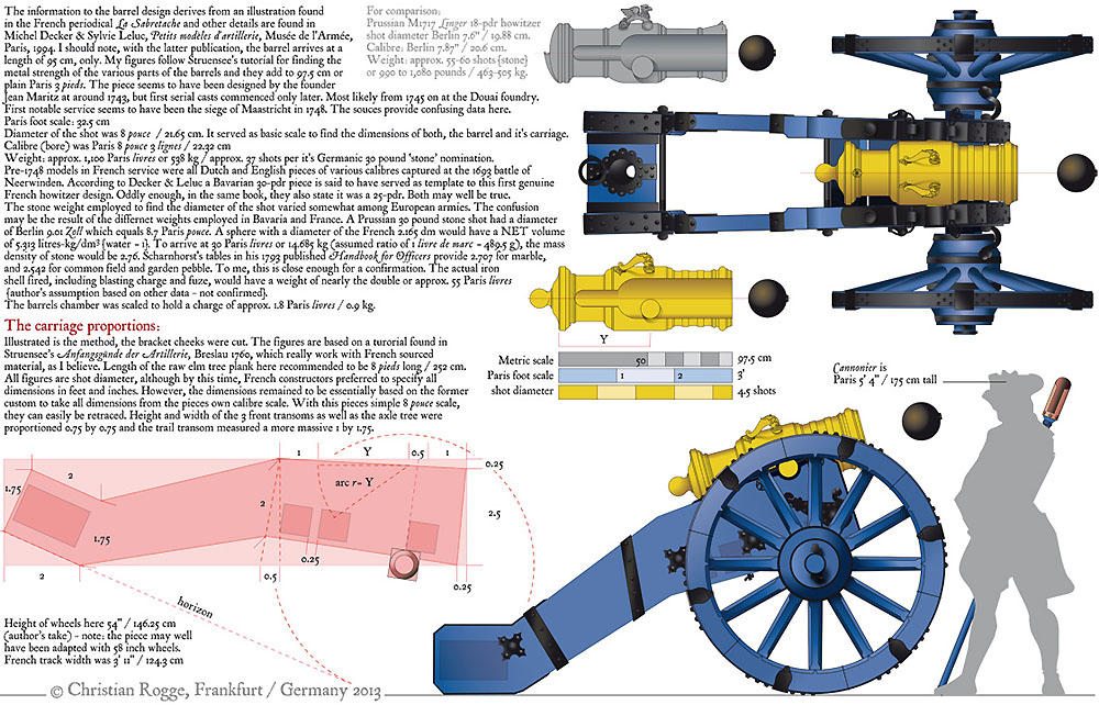 FRENCH 8 inch Howitzer M1743-48 BLOG