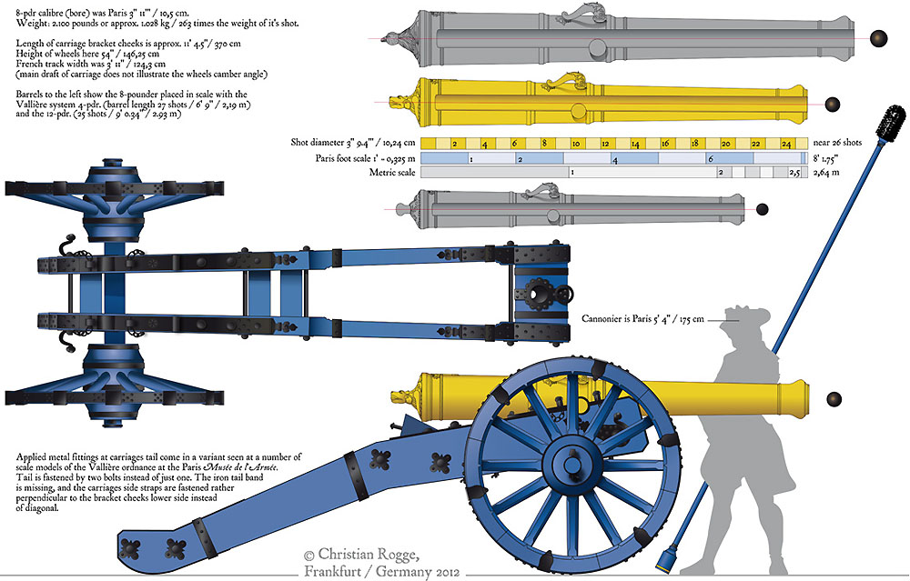 FRENCH 8-pdr Ordnance BLOG