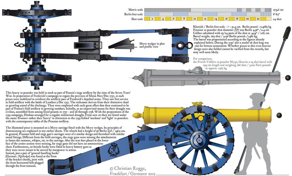 PRUSS M1717 12-PDR Brummer Blog