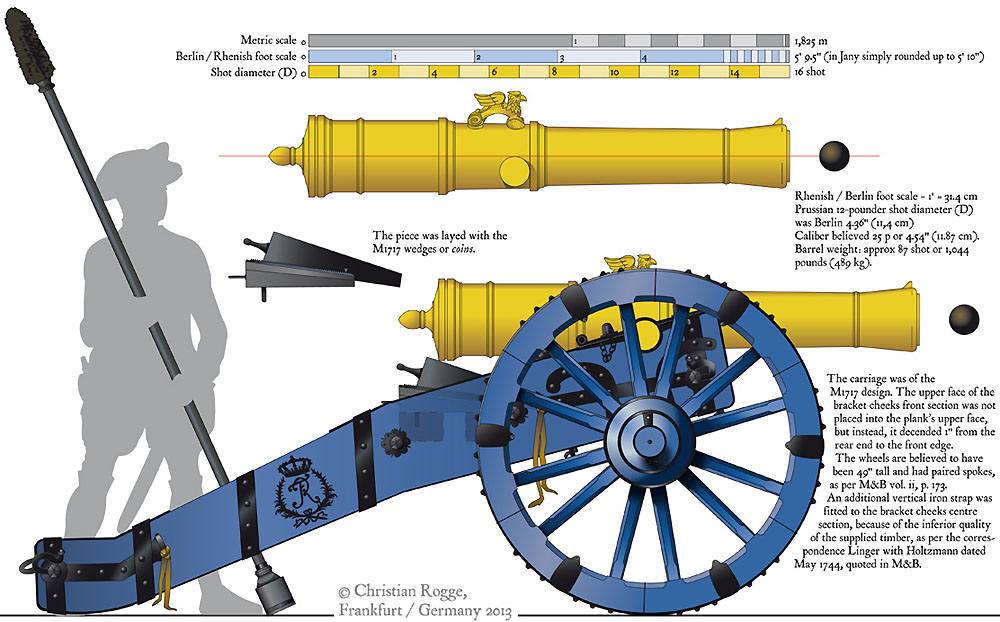 PRUSS M1744 12-PDR leger Linger Blog