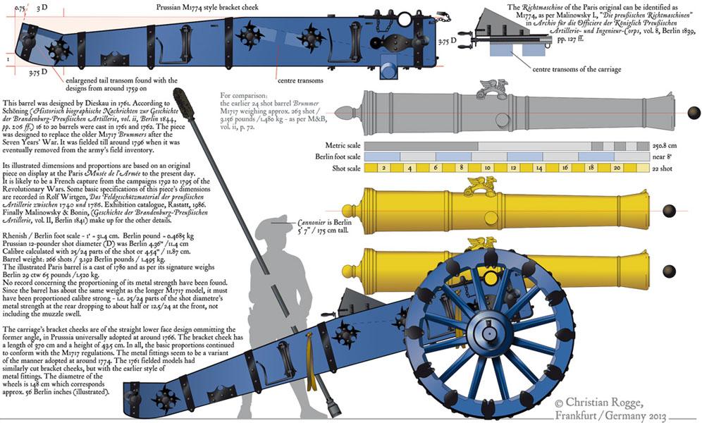 PRUSS M1761 12-PDR Brummer Blog