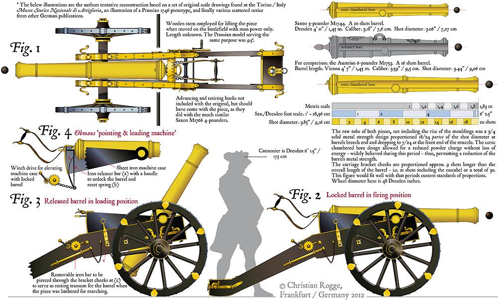 Saxon M1744 Geschwindstueck BLOG