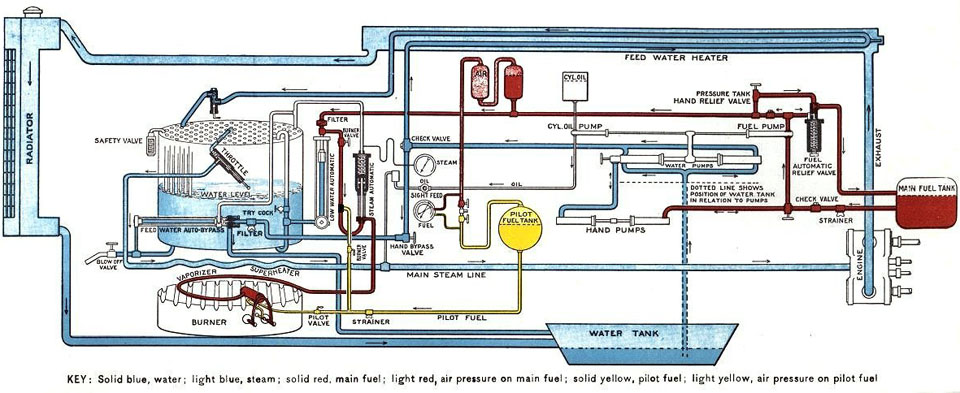 735 Color Piping Diagram
