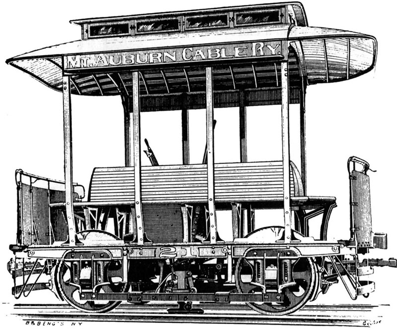 cincinatti Auburn Grip Car 21