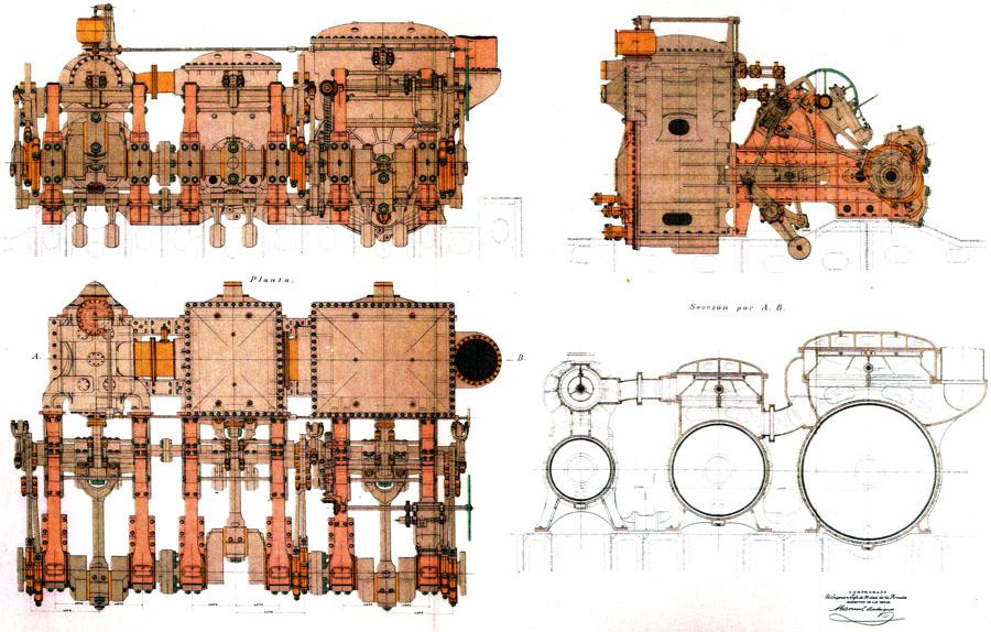 Esquema de las maquinas principales de los cruceros acorazados. Del libro LA MAQUINISTA TERRERSTRE Y MARITIMA. PERSONAJE HISTORICO