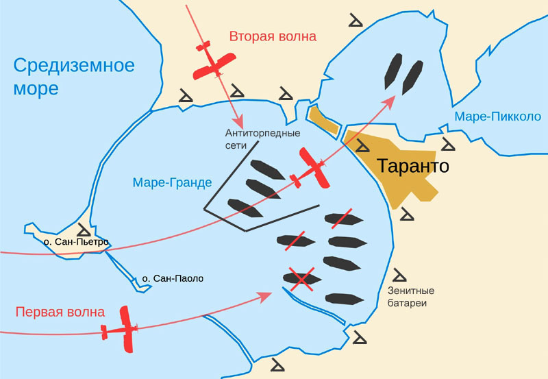 Battle_of_Taranto_map-ru