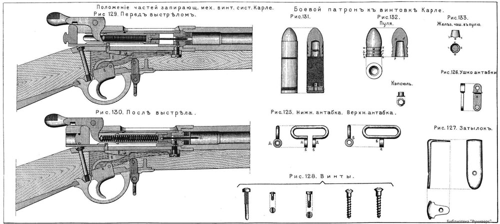 RussianFirearmsXIX_125-133_Karle