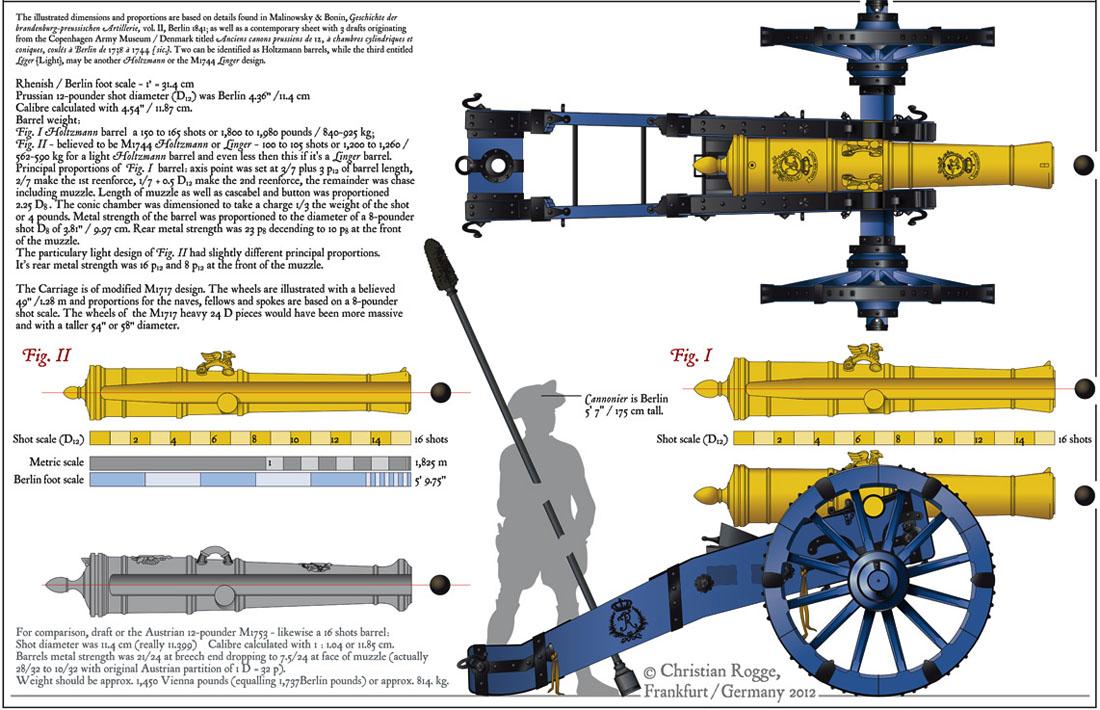 PRUSS M1740 12-PDR Holtzmann BLOG.jpg