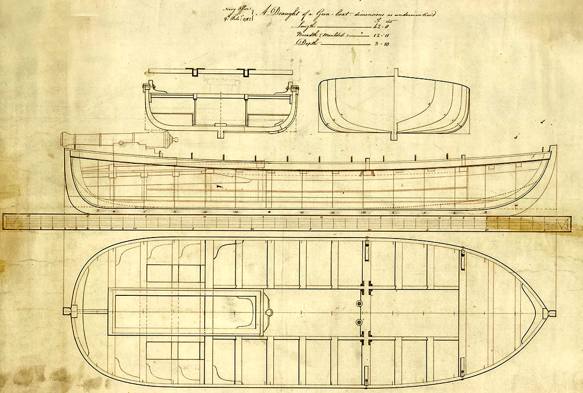 1782 - 42ft Gunboat for Siege defence.jpg