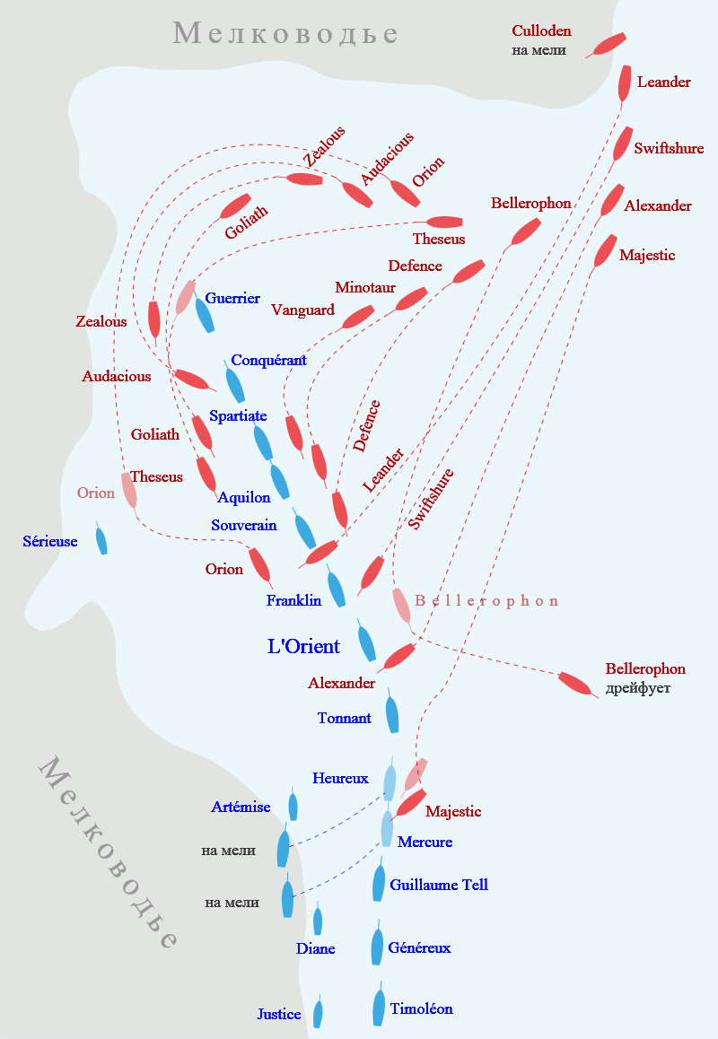 Map_Battle_of_the_Nile_1798-ru.png